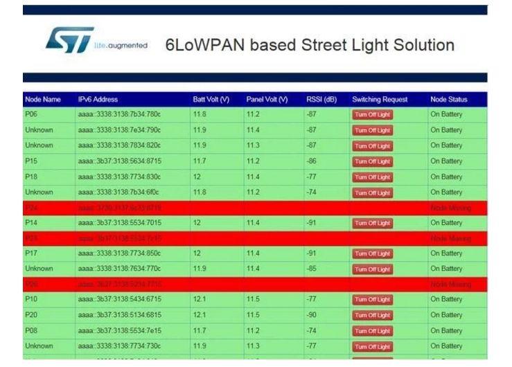 智能型太阳能混合式LED路灯系统电焊机